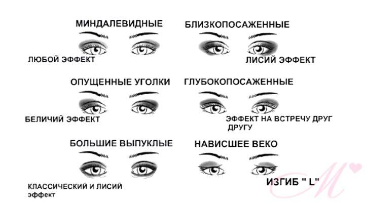 Измените форму глаз с помощью наращивания